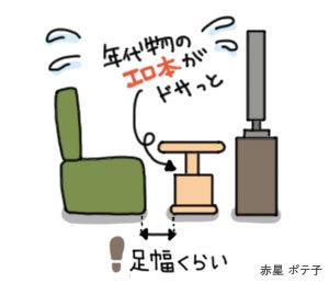 $ポテ子のベビ待ち→ベビ来た絵日記-不妊 イラスト 採精室