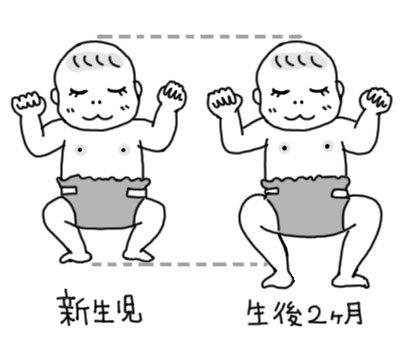 $ポテ子のベビ待ち→ベビ来た絵日記-育児 コミックエッセイ 新生児