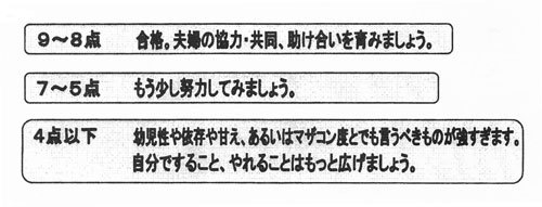 ポテ子のベビ待ち→ベビ来た絵日記