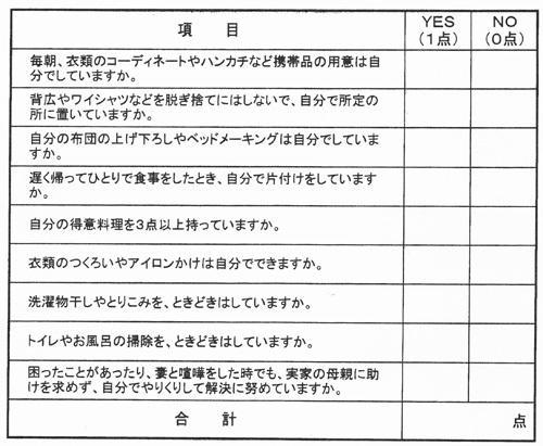$ポテ子のベビ待ち→ベビ来た絵日記-夫の生活自立度チェックリスト