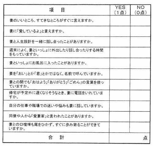 $ポテ子のベビ待ち→ベビ来た絵日記-愛妻度チェックリスト
