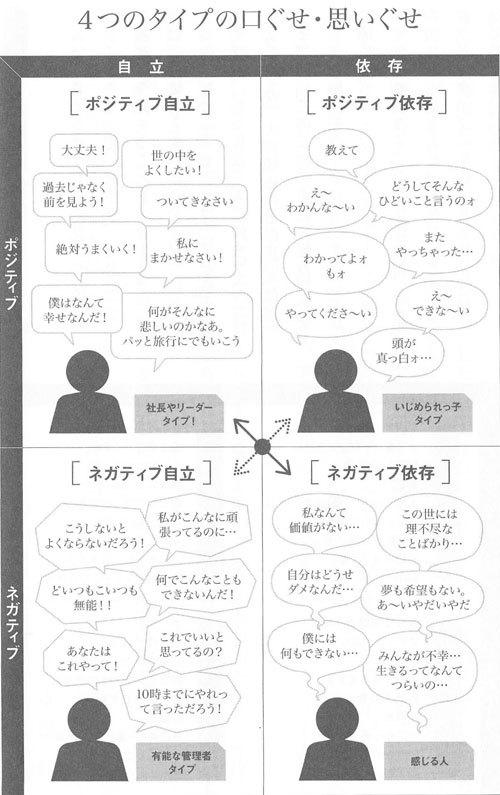 """""""イラストレーター永喜 なおこ""""の絵日記ブログ-マトリックスの口癖"""