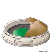 赤星ポテ子★イラストレーターのブログ-九州 福岡ドーム
