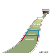 赤星ポテ子★イラストレーターのブログ-北海道 札幌 大倉山展望台