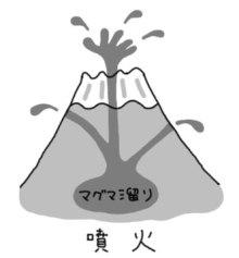 $ポテ子のベビ待ち→ベビ来た絵日記-育児 コミックエッセイ 母乳